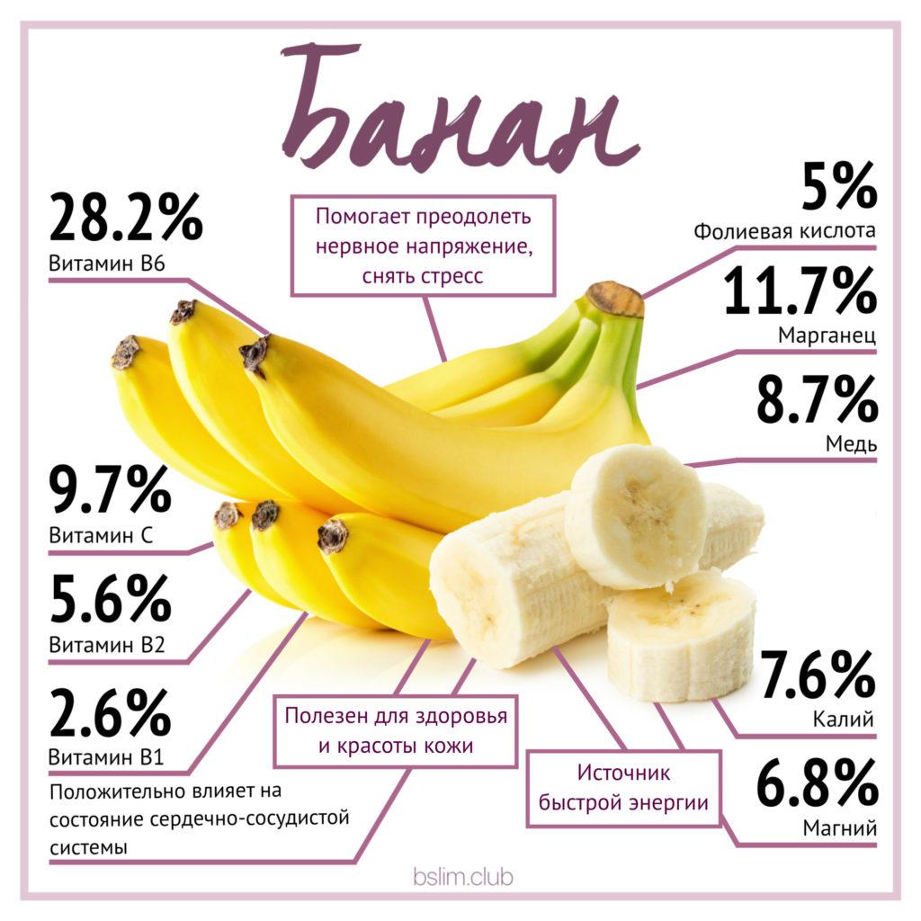 Банан при похудении. Состав банана